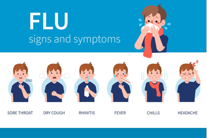 flu symptoms